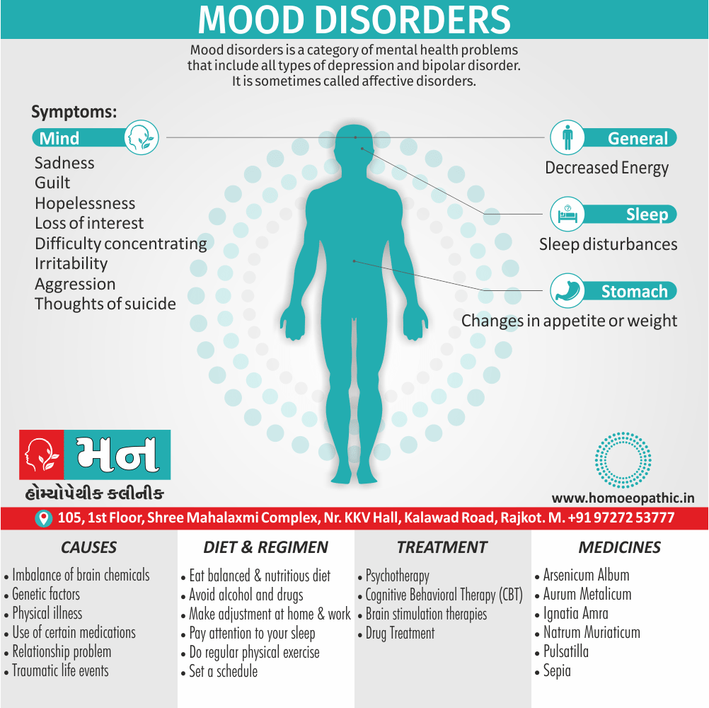 Mood Disorders - homeopathy clinic in rajkot