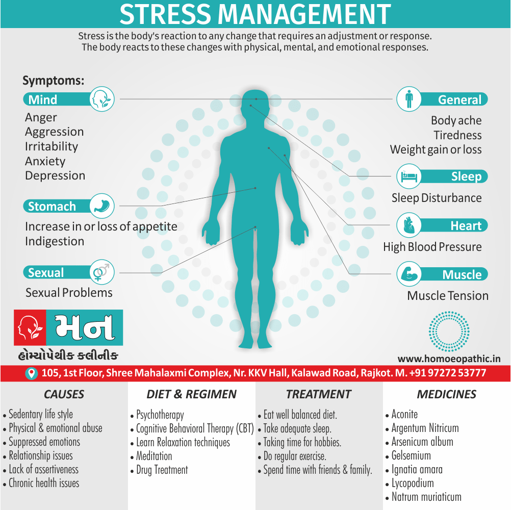 Stress Management - homeopathy clinic in rajkot